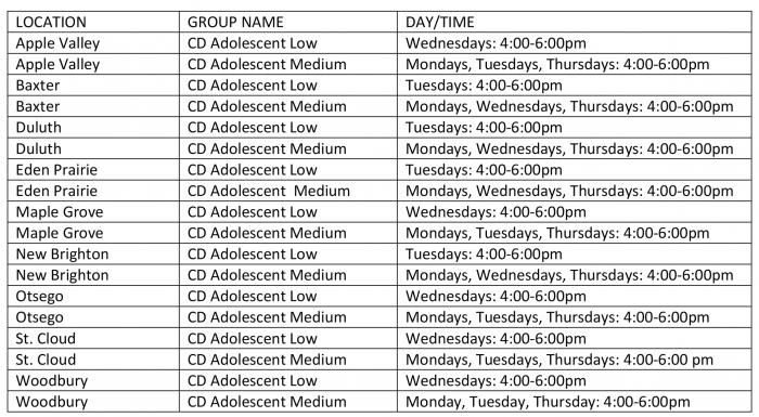Adolescent CD Group List 12-12-17-01